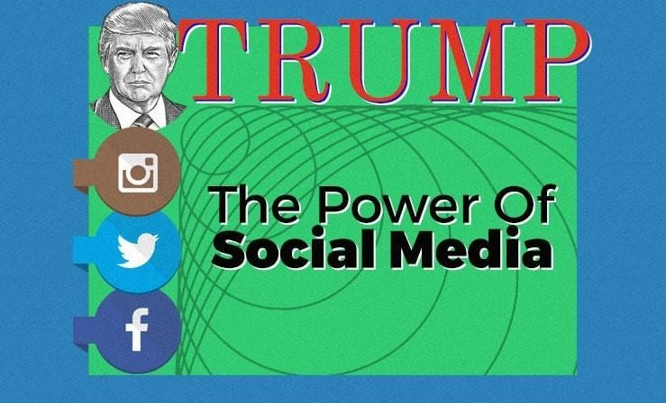 TRUMP: The Power of Social Media (Infographic)