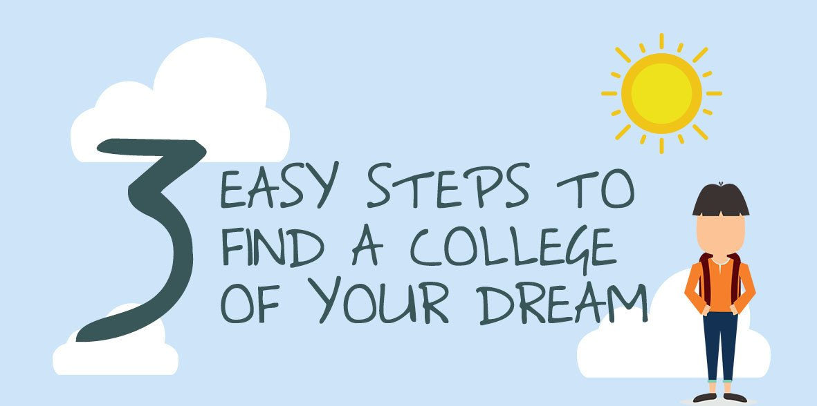 3 Easy Steps to Find a College of Your Dream in Infographic