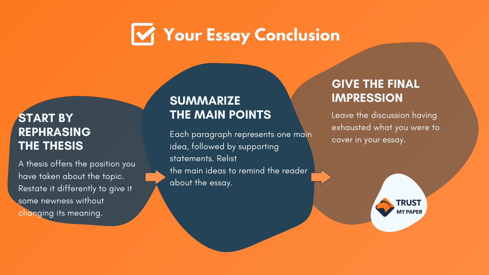 Writing an essay conclusion infographic